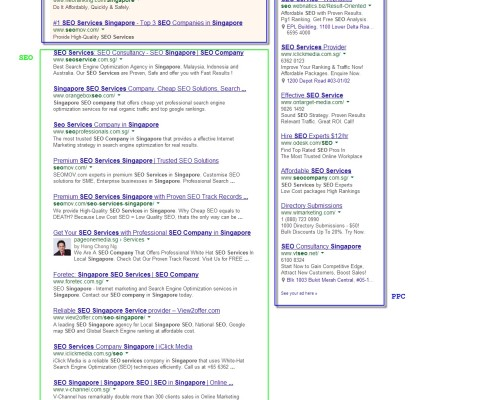 SEO-PPC-Layout-Google-Singapore-Search-Engine-Results-Page