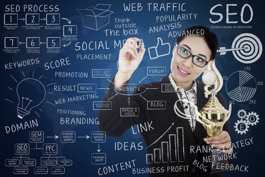online-marketing-banner-singapore-pageone-media